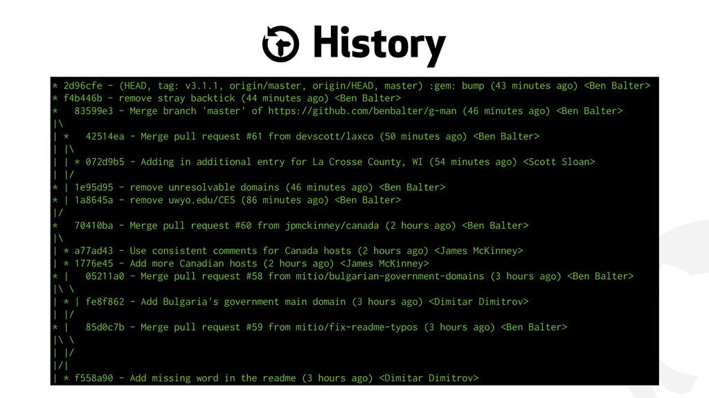 ! ' History * 2d96cfe - (HEAD, tag: v3.1.1, ori...