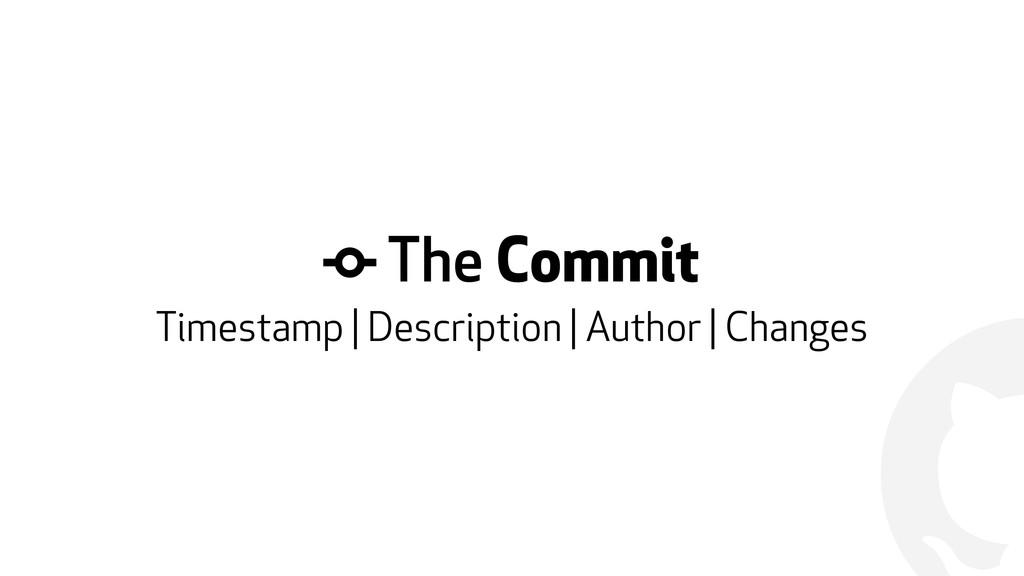 """! """" The Commit Timestamp   Description   Author..."""