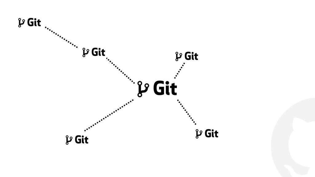 ! & Git & Git & Git & Git & Git & Git