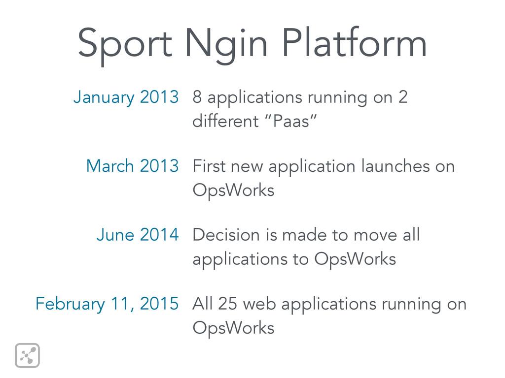 Sport Ngin Platform January 2013 March 2013 J...
