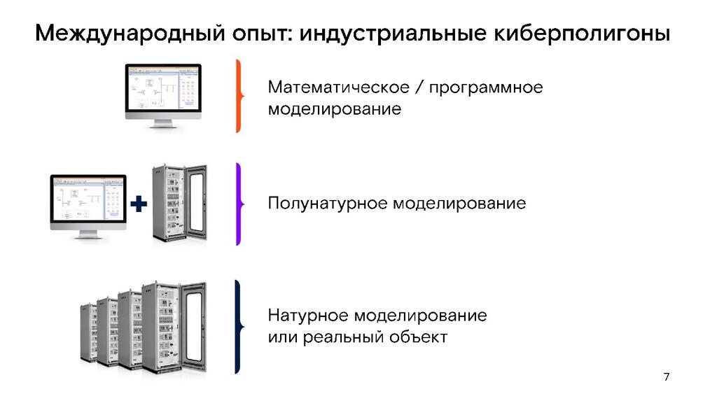 РЗА и АСУ ТП Усилители ПО «RSCAD» RTDS РЗА и АС...