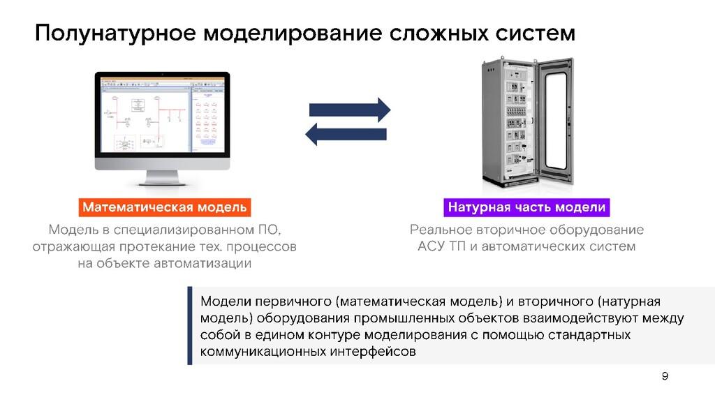РЗА и АСУ ТП силители ПО «RSCAD»
