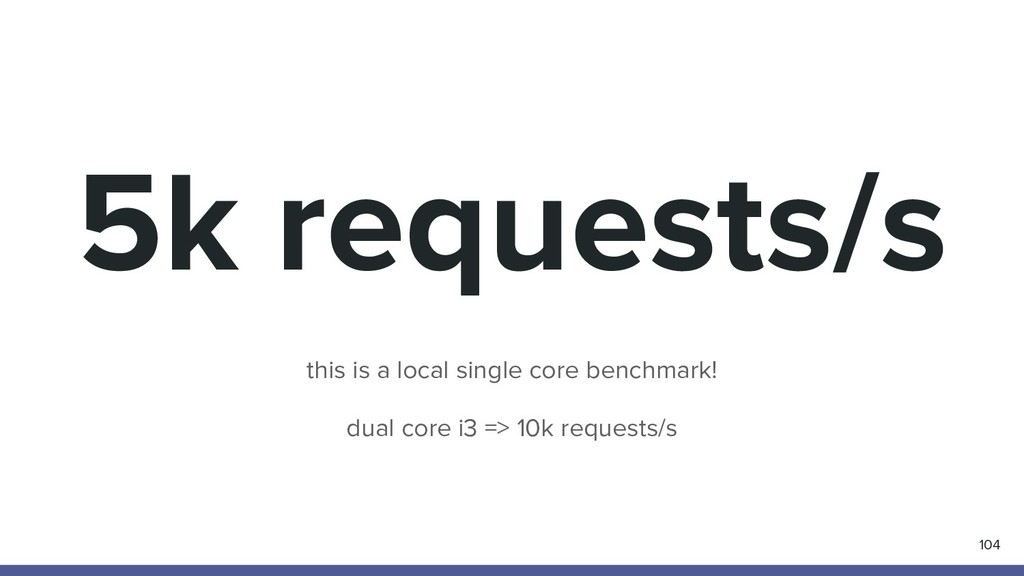 5k requests/s 104 this is a local single core b...