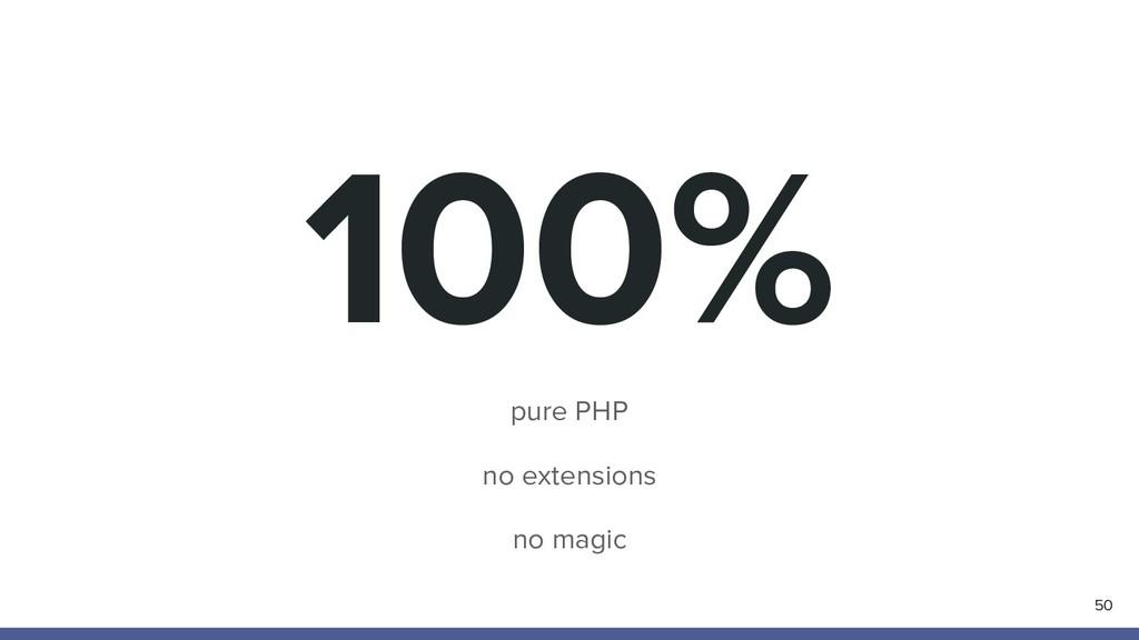 100% pure PHP no extensions no magic 50
