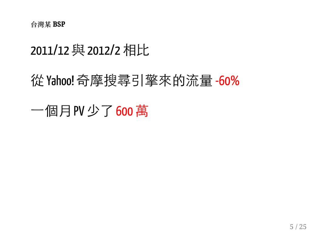 4 / 25 台灣某 BSP 2011/12 與 2012/2 相比 從 Yahoo! 奇摩搜...