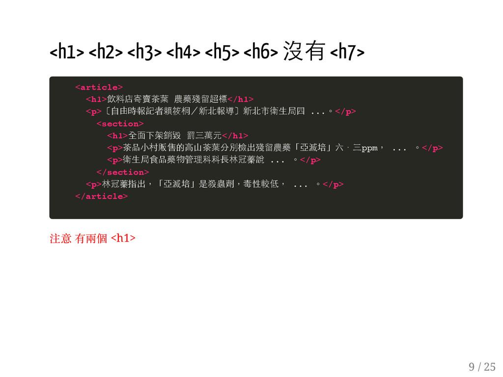 8 / 25 <h1> <h2> <h3> <h4> <h5> <h6> 沒有 <h7> < ...