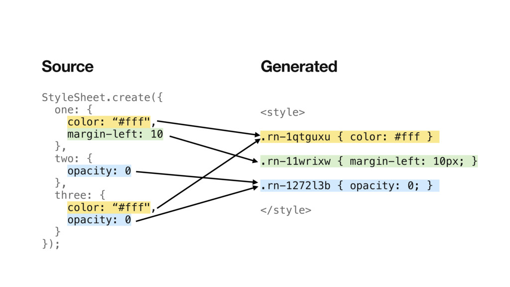 "StyleSheet.create({ one: { color: ""#fff"", margi..."