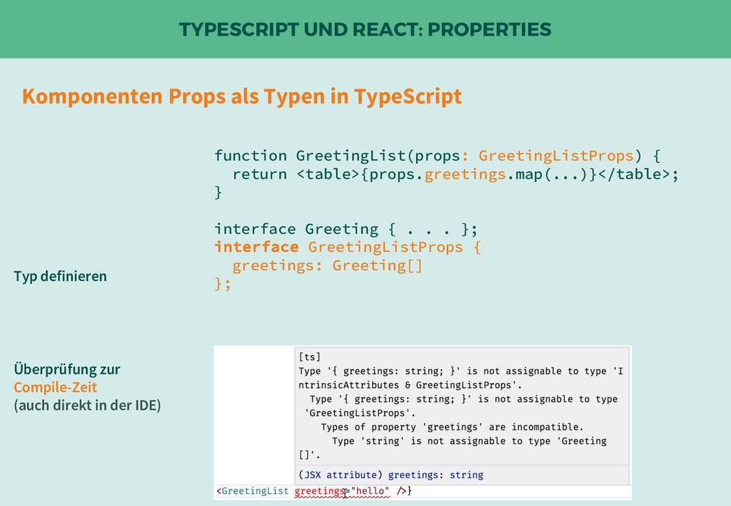 TYPESCRIPT UND REACT: PROPERTIES function Greet...