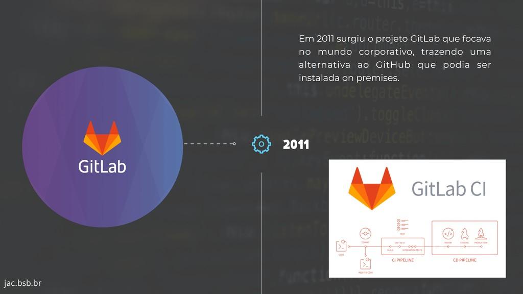 jac.bsb.br 2011 Em 2011 surgiu o projeto GitLab...