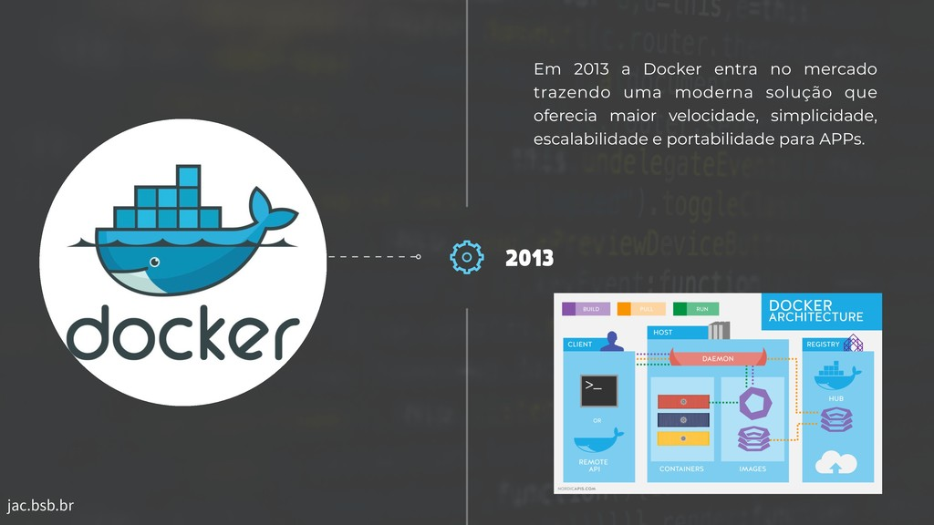 jac.bsb.br 2013 Em 2013 a Docker entra no merca...