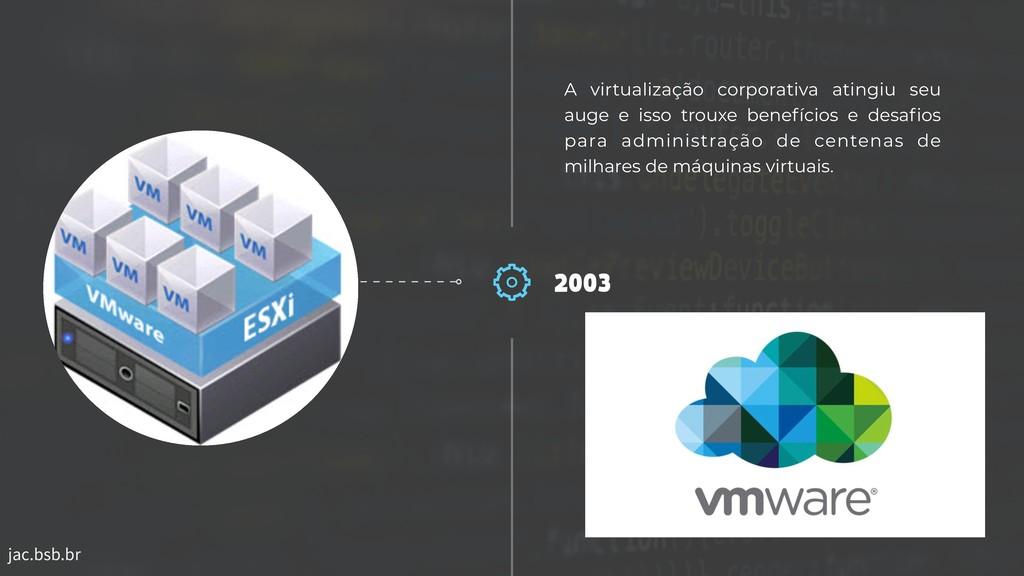 jac.bsb.br 2003 A virtualização corporativa ati...