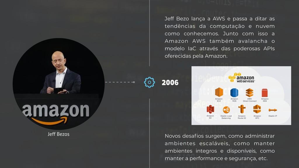 2006 Jeff Bezo lança a AWS e passa a ditar as t...