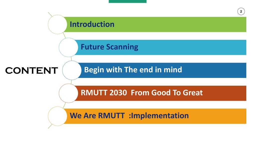 2 Introduction Future Scanning Begin with The e...