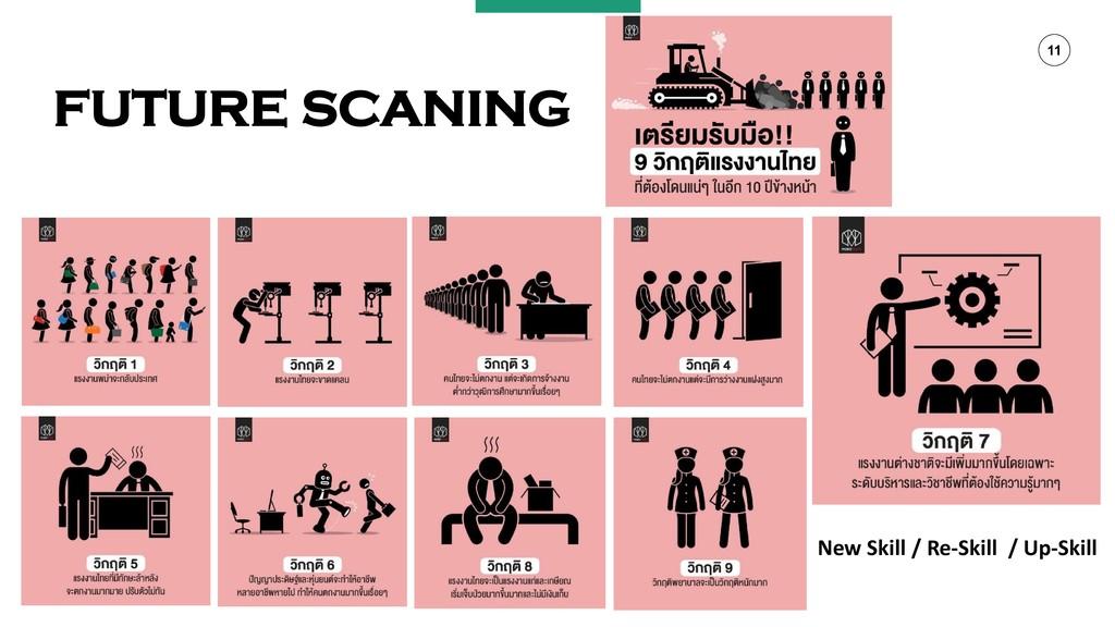 11 FUTURE SCANING New Skill / Re-Skill / Up-Ski...