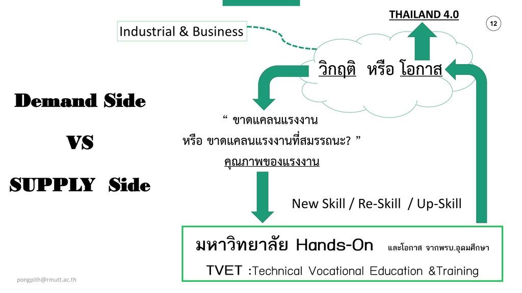 12 Demand Side VS SUPPLY Side Industrial & Busi...