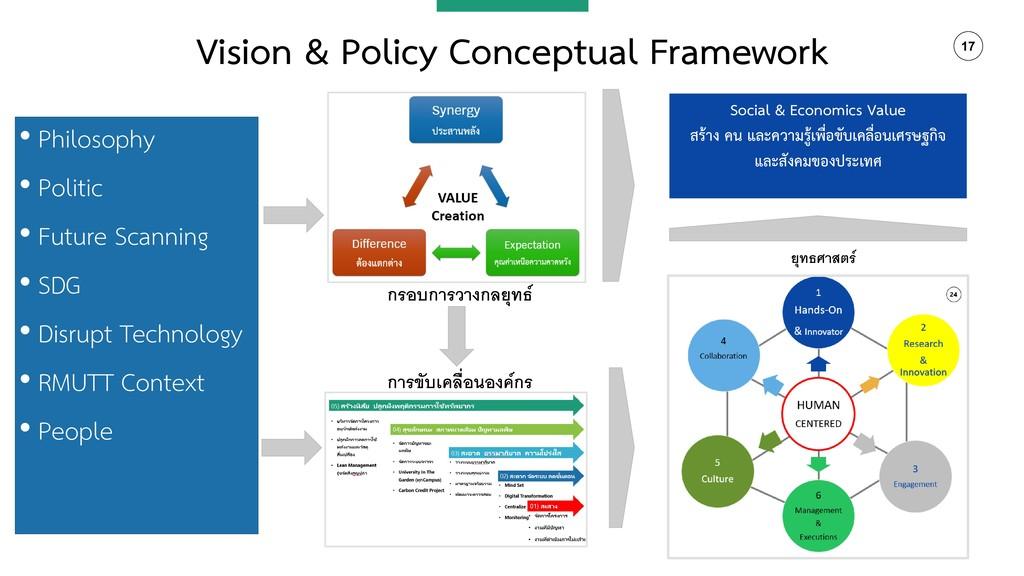 17 Vision & Policy Conceptual Framework • Philo...