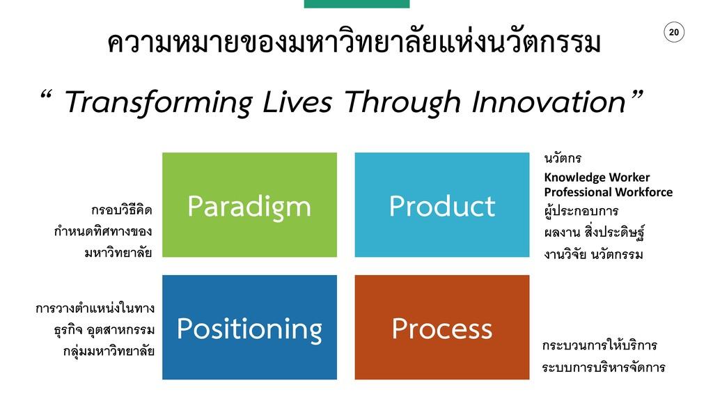 20 Paradigm Product Positioning Process นวัตกร ...