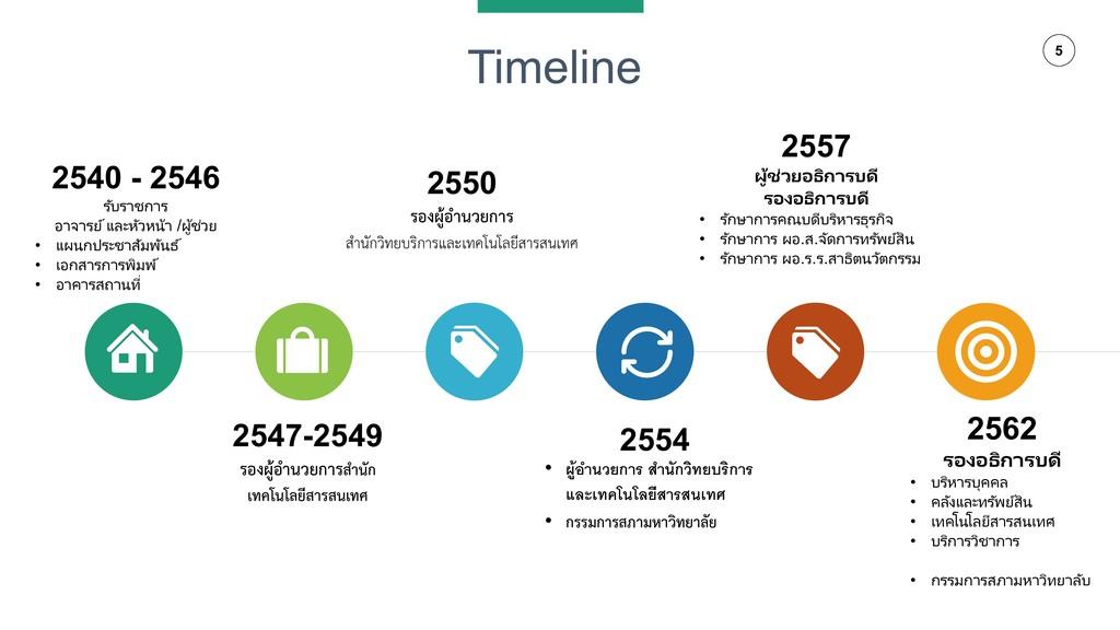 5 Timeline 2540 - 2546 รับราชการ อาจารย์ และหัว...