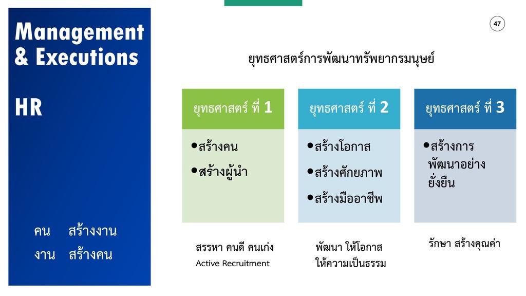 47 โฑฯ? Management & Executions HR คน สร้ำงงำน ...