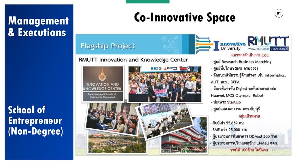61 Co-Innovative Space โฑฯ? Management & Execut...