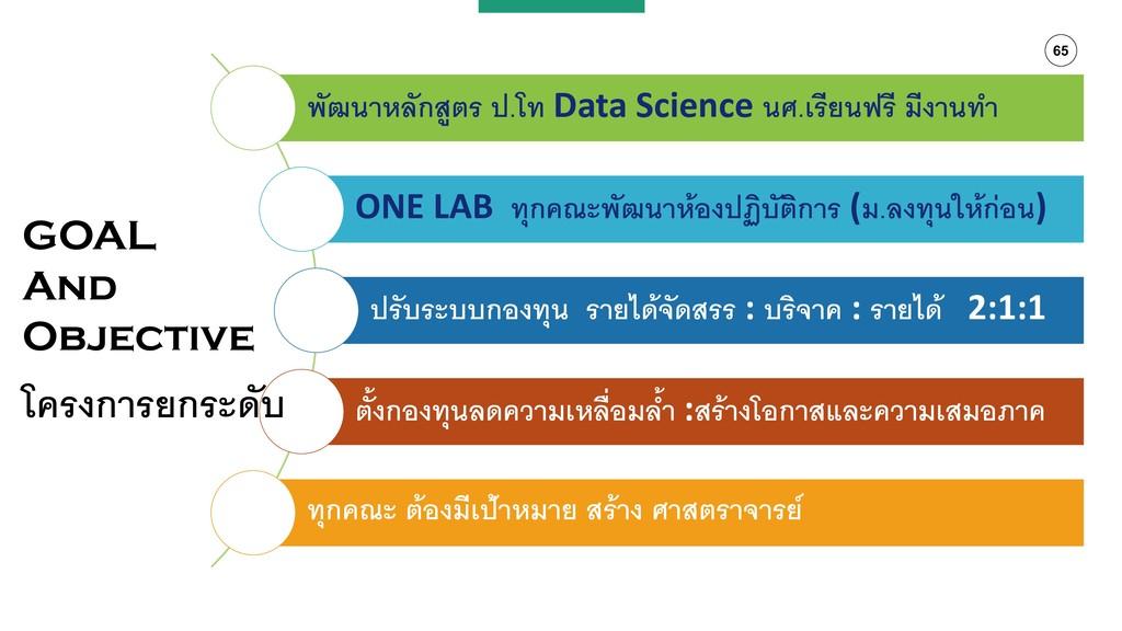 65 พัฒนาหลักสูตร ป.โท Data Science นศ.เรียนฟรี ...
