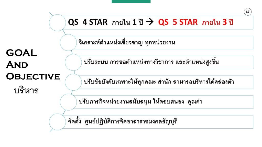 67 QS 4 STAR ภายใน 1 ปี  QS 5 STAR ภายใน 3 ปี ...