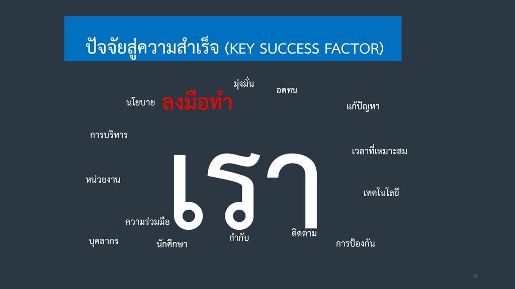 72 ปัจจัยสู่ควำมส ำเร็จ (KEY SUCCESS FACTOR) 72...