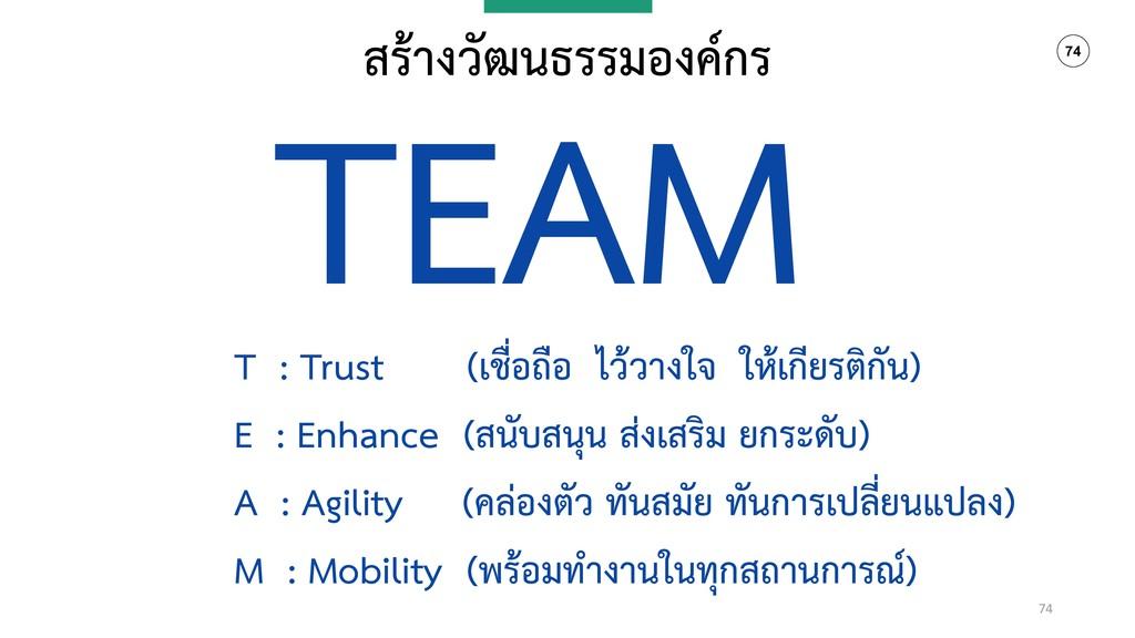 74 สร้ำงวัฒนธรรมองค์กร 74 T : Trust (เชื่อถือ ไ...