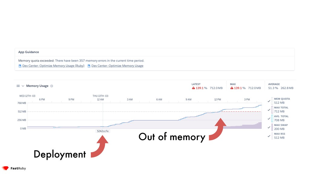 Deployment Out of memory
