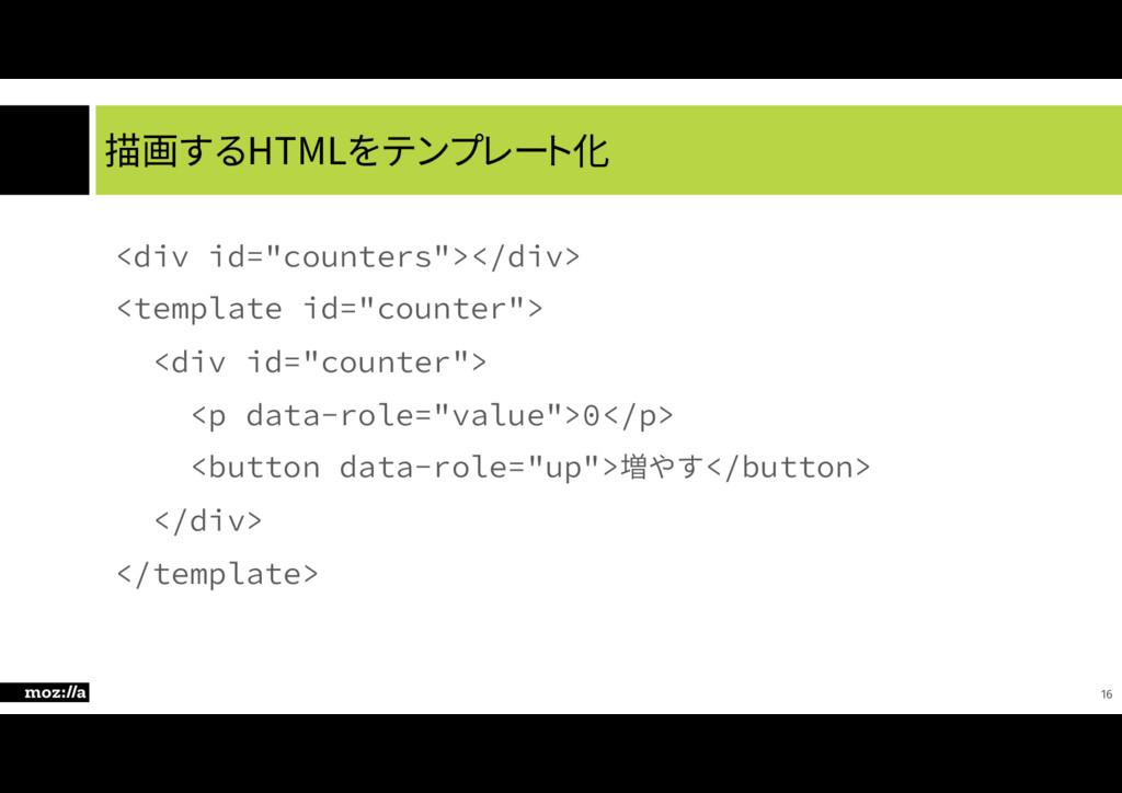 描画するHTMLをテンプレート化 EJWJEDPVOUFSTEJW UF...