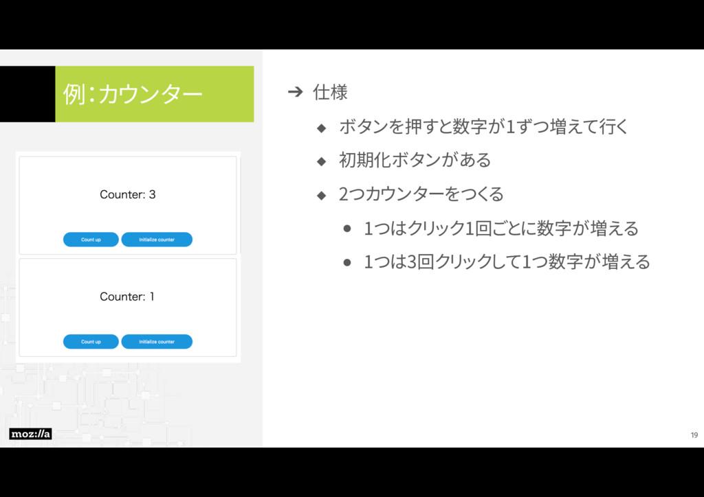 例:カウンター ➔ 仕様 ◆ ボタンを押すと数字が1ずつ増えて行く ◆ 初期化ボタンがある ◆...