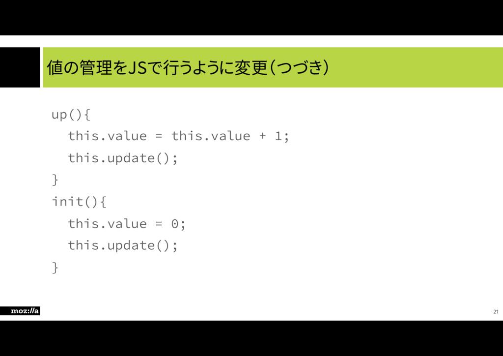 値の管理をJSで行うように変更(つづき) VQ  \ UIJTWBMVFUIJT...