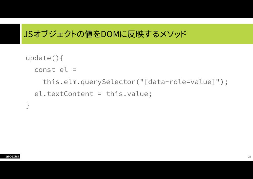 JSオブジェクトの値をDOMに反映するメソッド VQEBUF  \ DPOTUFM...