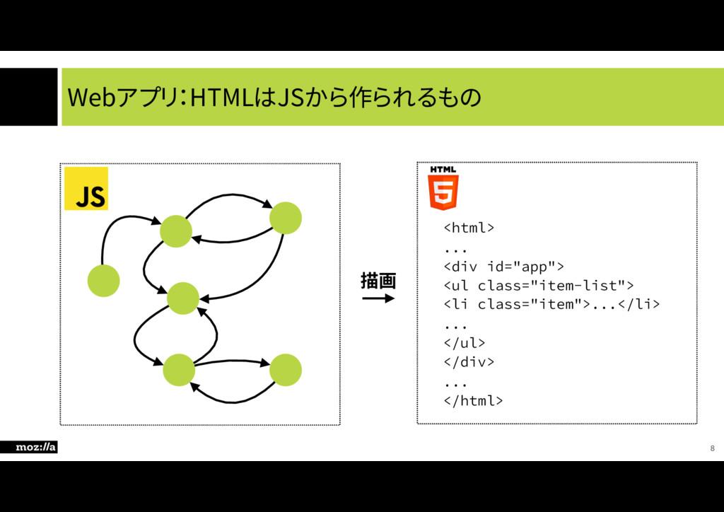 Webアプリ:HTMLはJSから作られるもの 8 IUNM  EJWJE...