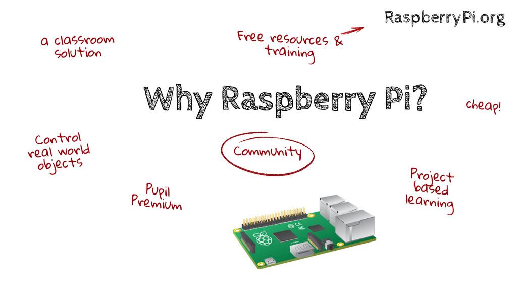 Why Raspberry Pi? cheap! a classroom solution C...