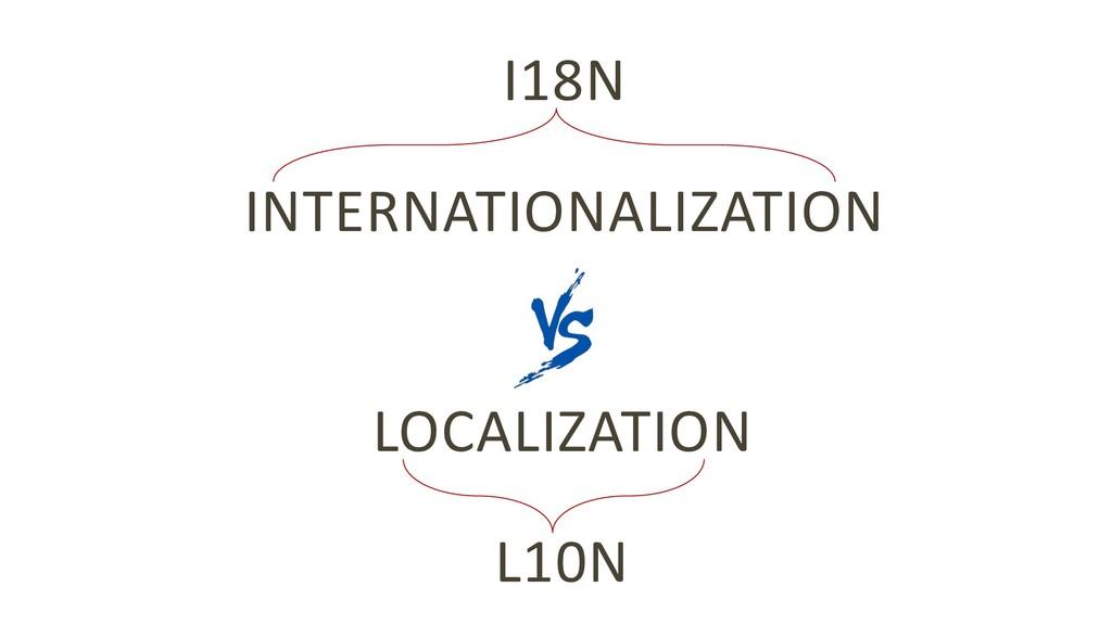 INTERNATIONALIZATION I18N LOCALIZATION L10N