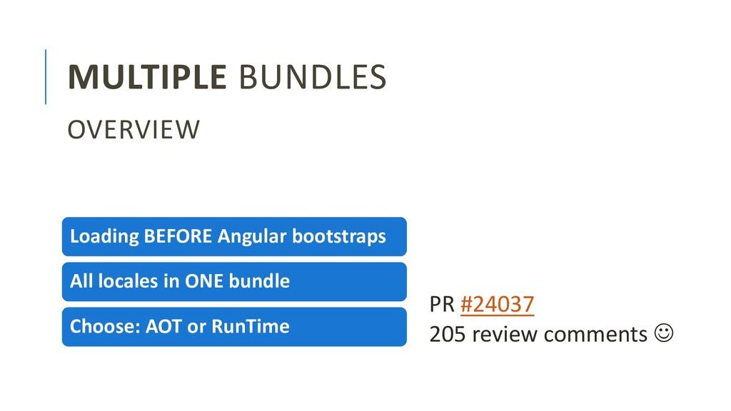 MULTIPLE BUNDLES PR #24037 205 review comments ...