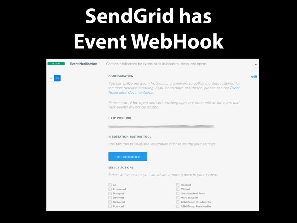 SendGrid has Event WebHook