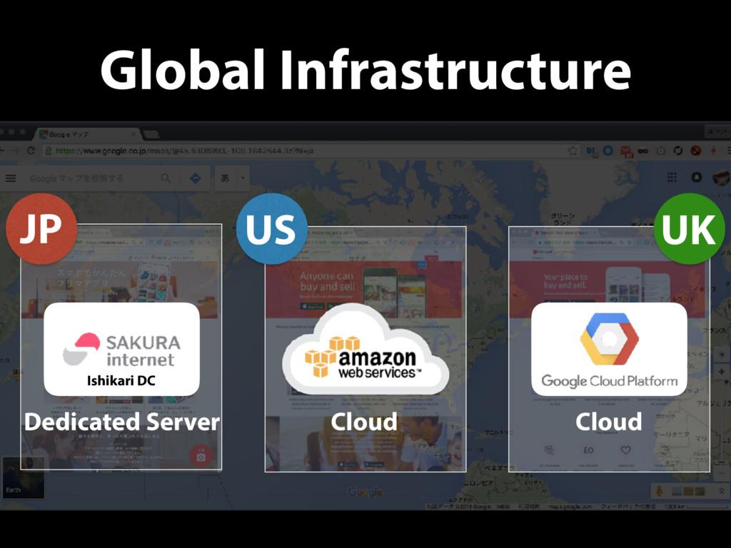 Global Infrastructure Ishikari DC Dedicated Ser...