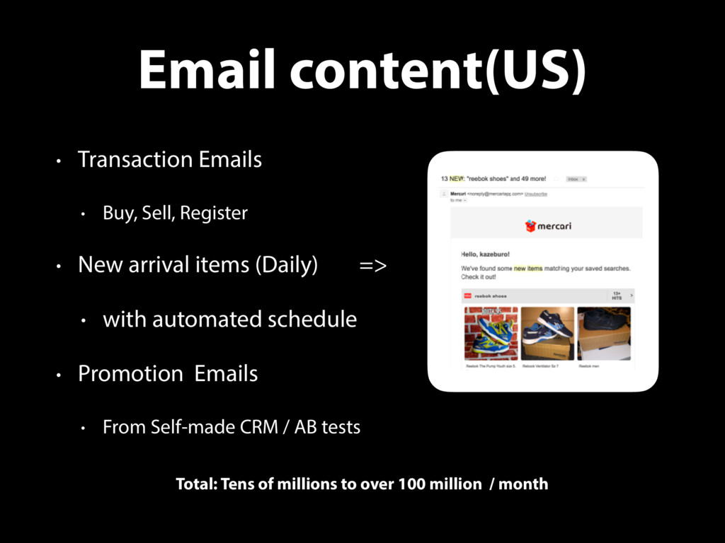Email content(US) • Transaction Emails • Buy, S...