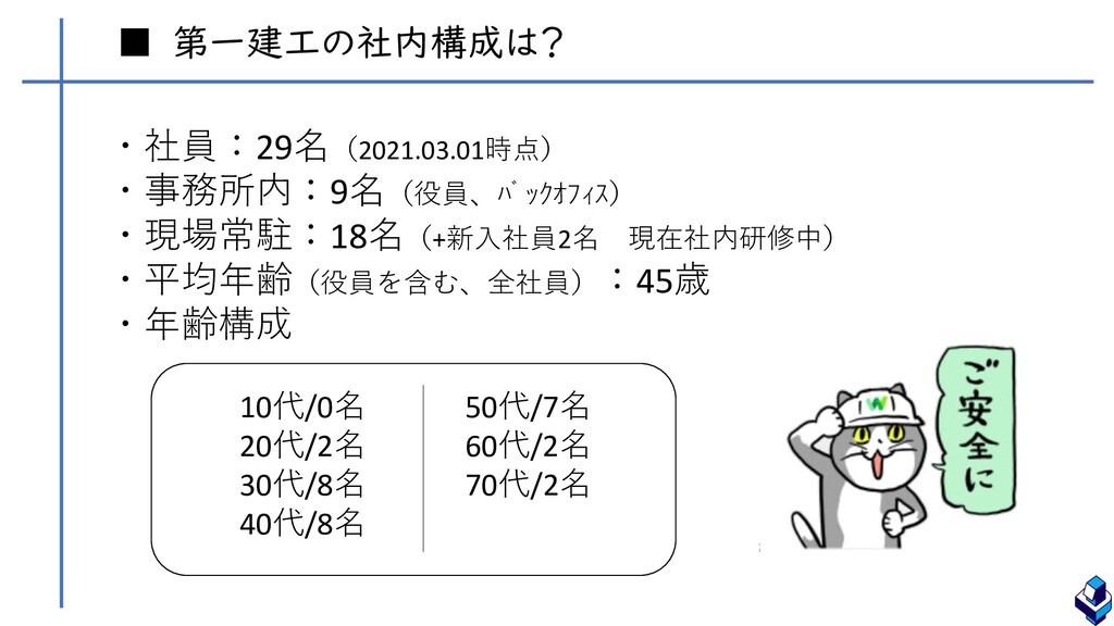 ■ 第一建工の社内構成は? ・社員:29名(2021.03.01時点) ・事務所内:9名(役員...