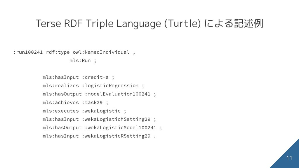 Terse RDF Triple Language (Turtle) による記述例 :run1...