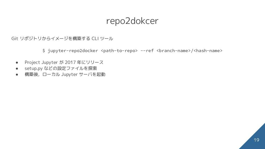 repo2dokcer Git リポジトリからイメージを構築する CLI ツール $ jupy...