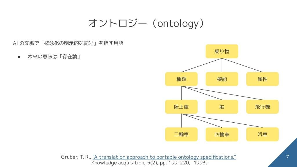 オントロジー(ontology) AI の文脈で「概念化の明示的な記述」を指す用語 ● 本来の...