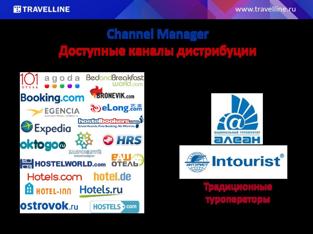 Channel Manager Доступные каналы дистрибуции Тр...