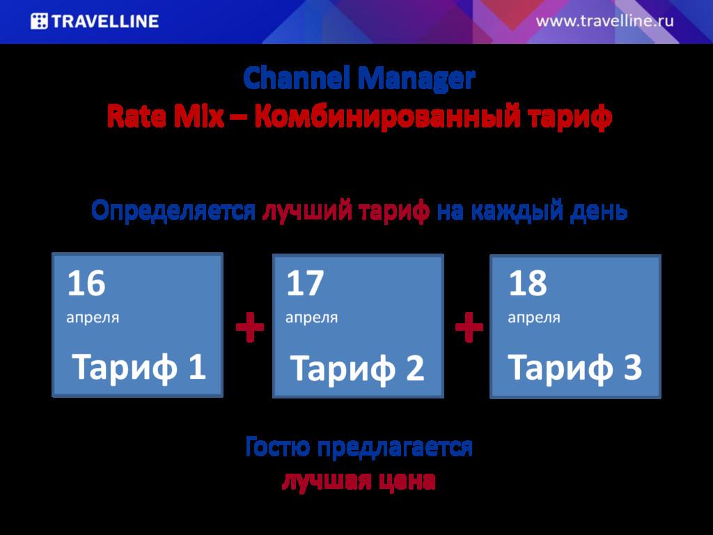 Channel Manager Rate Mix – Комбинированный тари...