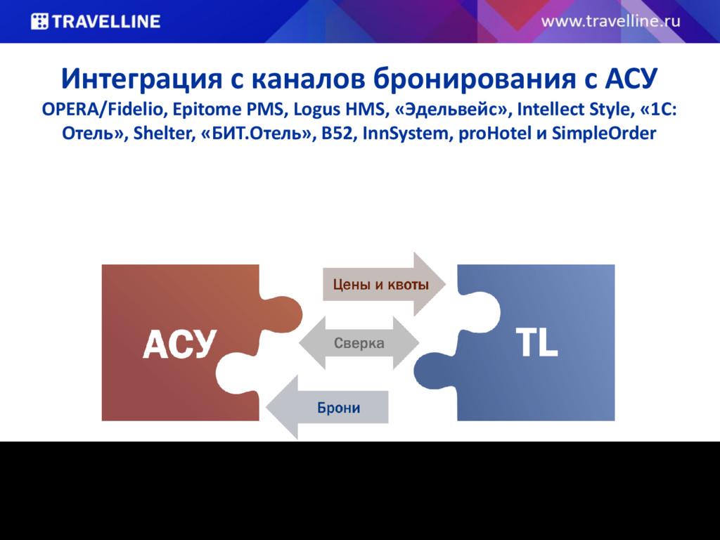 Интеграция с каналов бронирования с АСУ OPERA/F...