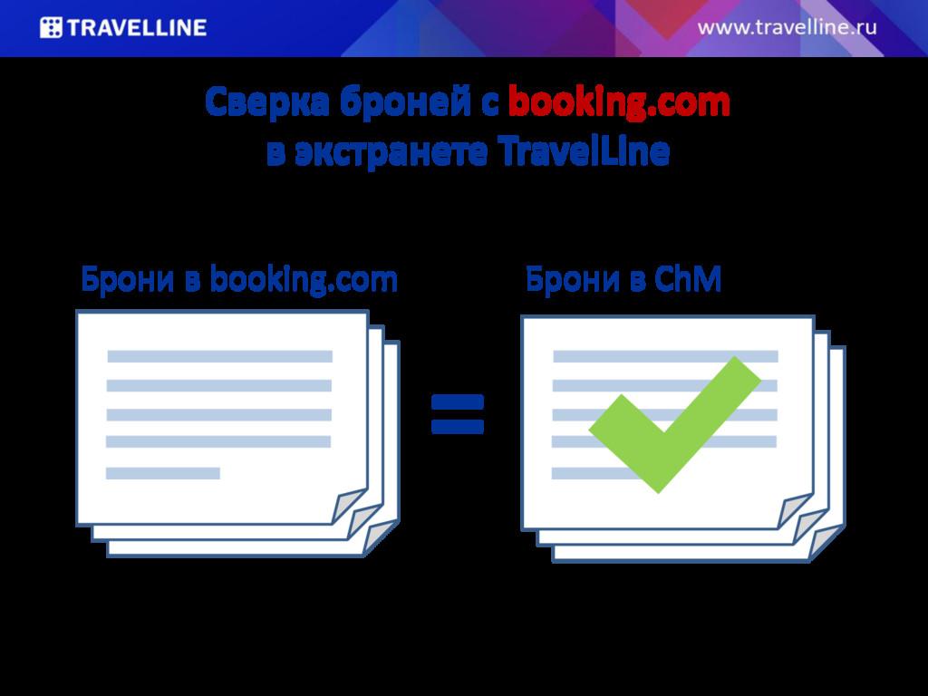 Cверка броней с booking.com в экстранете Travel...
