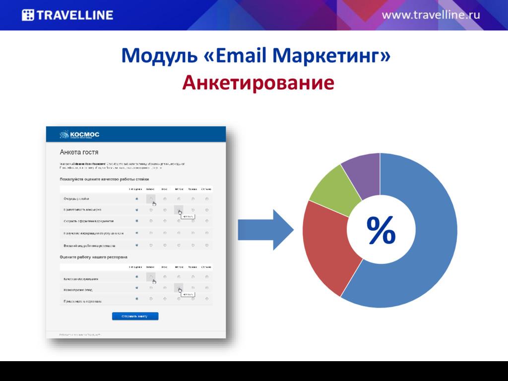 Модуль «Email Маркетинг» Анкетирование %
