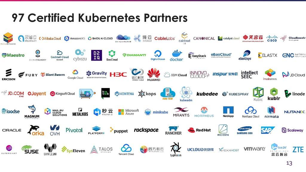 97 Certified Kubernetes Partners 13